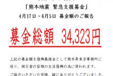 【熊本地震 緊急支援募金】